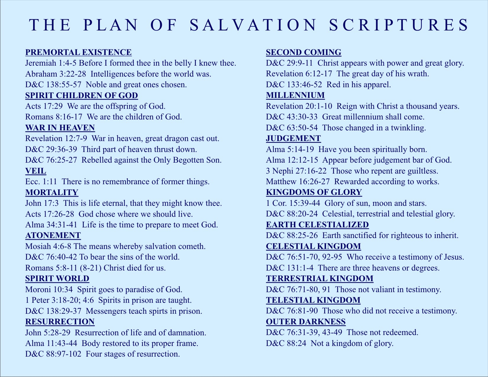 picture relating to Simple Plan of Salvation Printable titled Scripture Lover